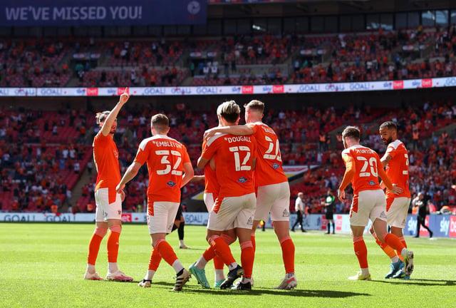 Blackpool's impressive £4m squad market value boost compared to Swindon, Gillingham & more